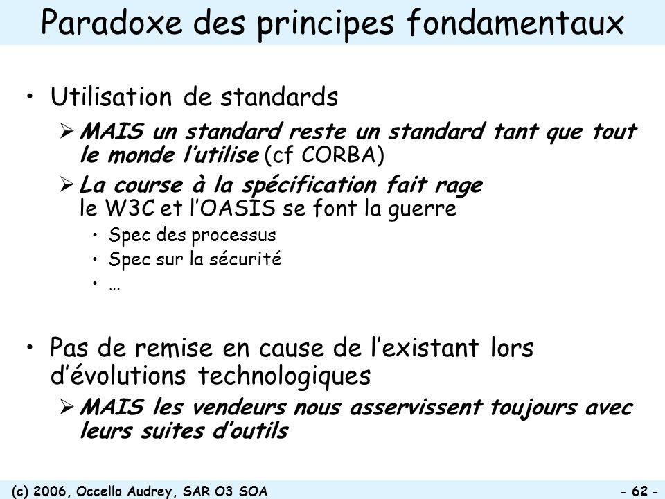 (c) 2006, Occello Audrey, SAR O3 SOA - 62 - Paradoxe des principes fondamentaux Utilisation de standards MAIS un standard reste un standard tant que t