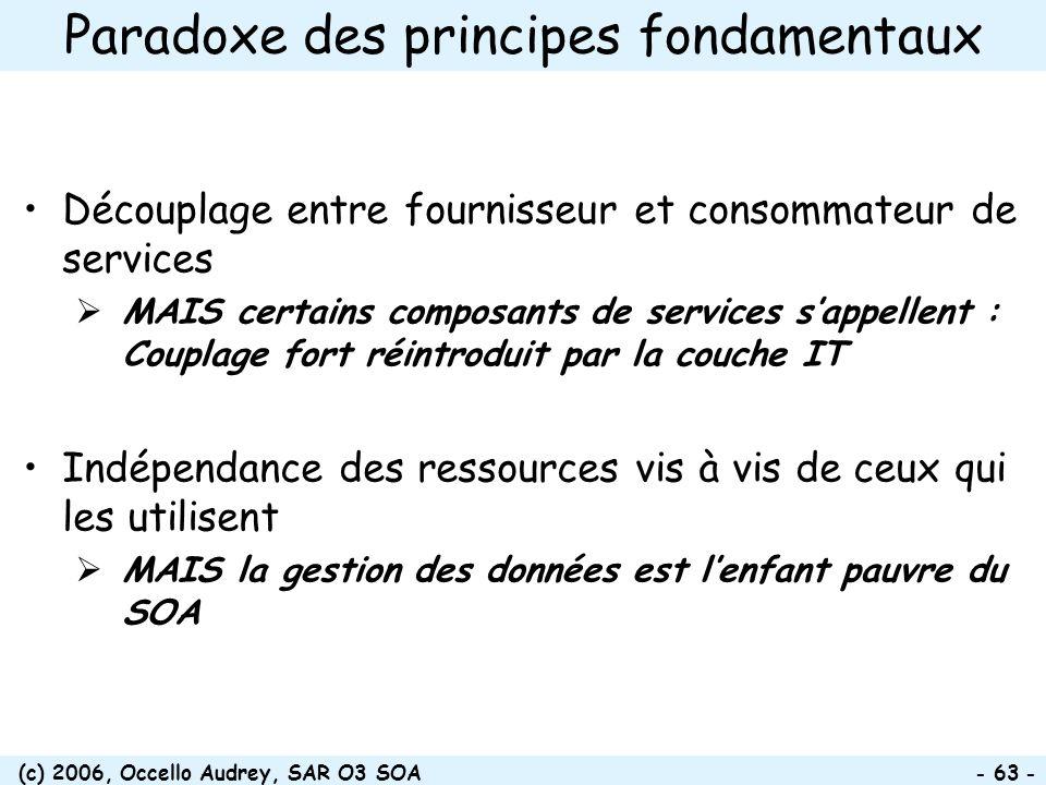 (c) 2006, Occello Audrey, SAR O3 SOA - 63 - Paradoxe des principes fondamentaux Découplage entre fournisseur et consommateur de services MAIS certains