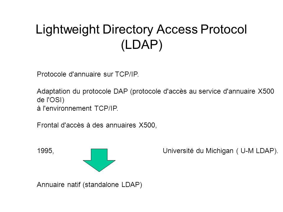Lightweight Directory Access Protocol (LDAP) Protocole d annuaire sur TCP/IP.