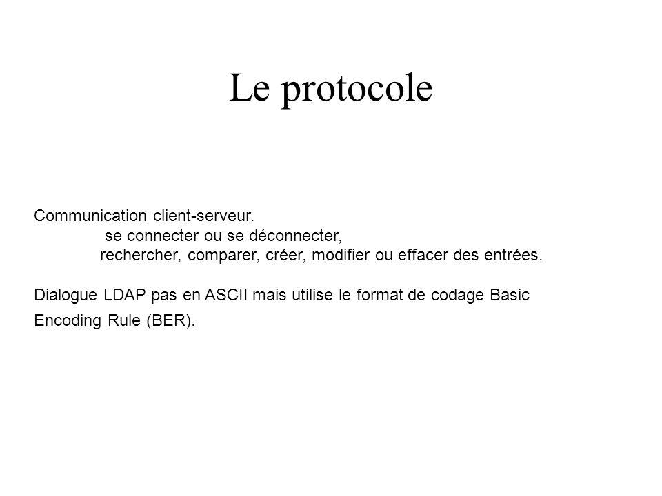 LDIF: LDAP Data Interchange Format Données LDAP sous format texte standardisé : afficher ou modifier les données imports/exports de base et modifications sur des entrées.