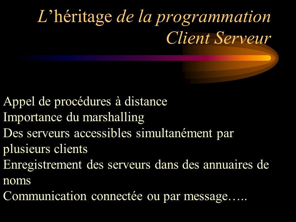 Lhéritage de la programmation Client Serveur Appel de procédures à distance Importance du marshalling Des serveurs accessibles simultanément par plusi