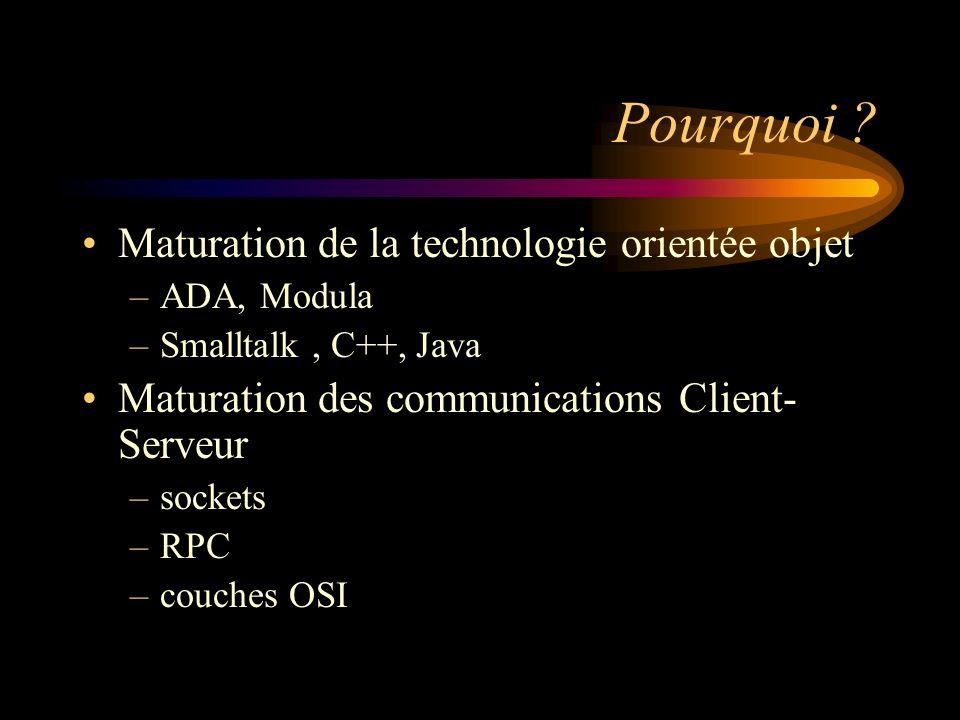 Pourquoi ? Maturation de la technologie orientée objet –ADA, Modula –Smalltalk, C++, Java Maturation des communications Client- Serveur –sockets –RPC