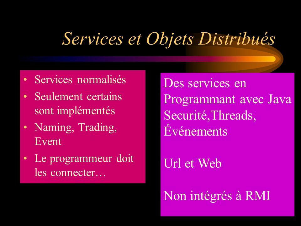 Services et Objets Distribués Services normalisés Seulement certains sont implémentés Naming, Trading, Event Le programmeur doit les connecter… Des se