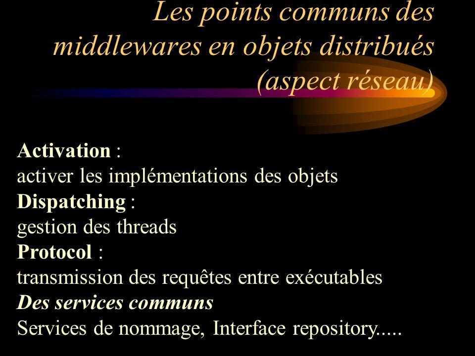 Les points communs des middlewares en objets distribués (aspect réseau) Activation : activer les implémentations des objets Dispatching : gestion des