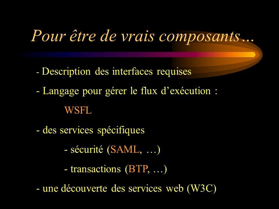 Pour être de vrais composants… - Description des interfaces requises - Langage pour gérer le flux dexécution : WSFL - des services spécifiques - sécur