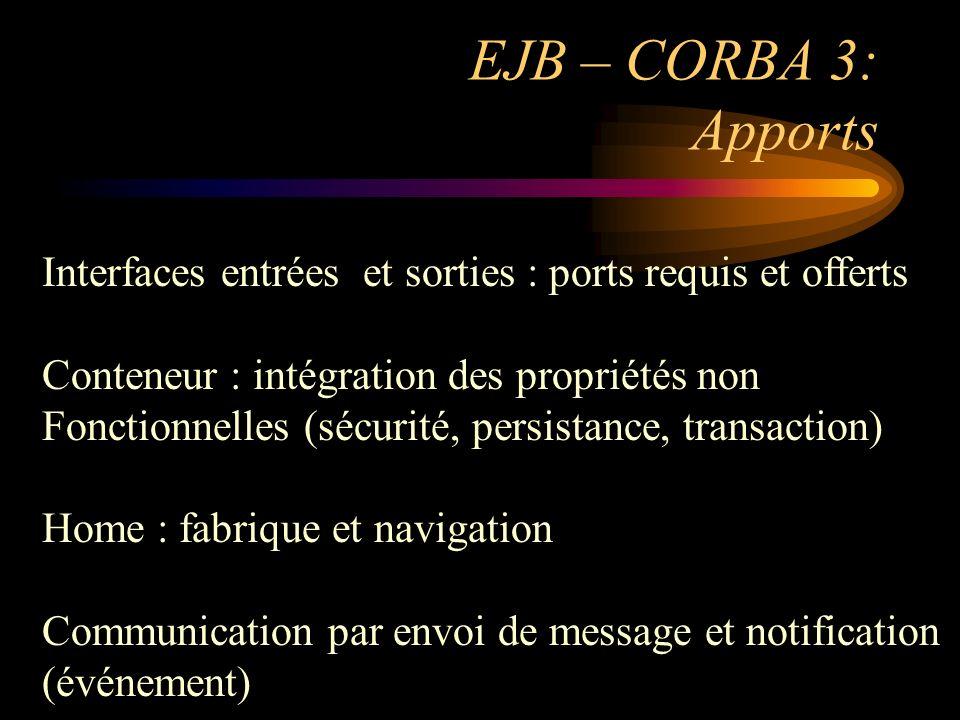 EJB – CORBA 3: Apports Interfaces entrées et sorties : ports requis et offerts Conteneur : intégration des propriétés non Fonctionnelles (sécurité, pe