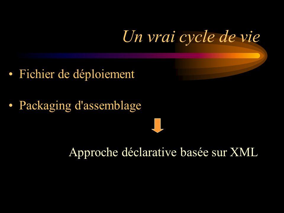 Un vrai cycle de vie Fichier de déploiement Packaging d'assemblage Approche déclarative basée sur XML