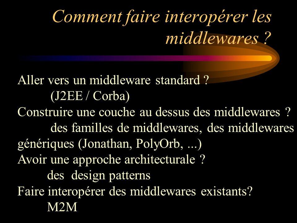 Comment faire interopérer les middlewares ? Aller vers un middleware standard ? (J2EE / Corba) Construire une couche au dessus des middlewares ? des f