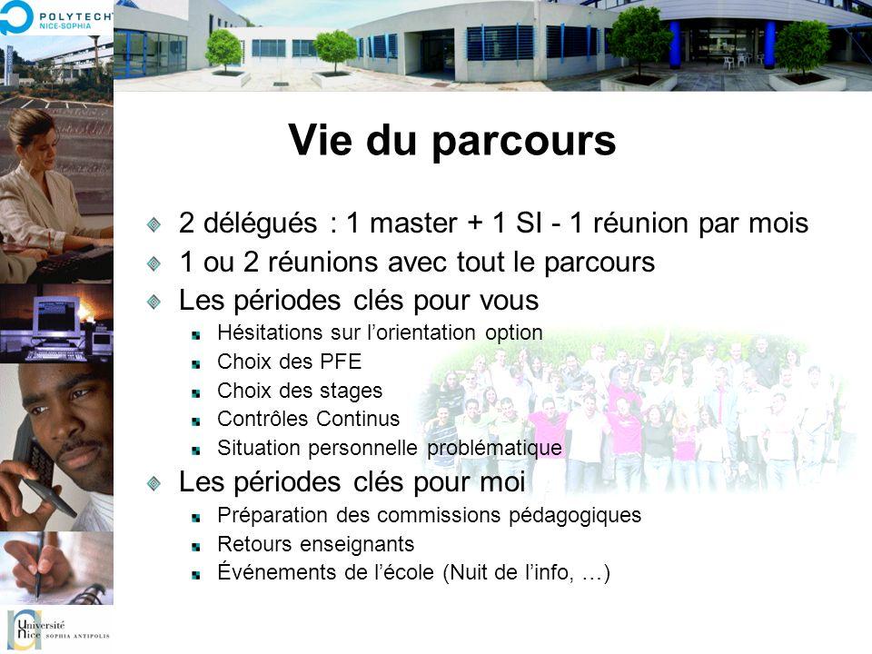 Vie du parcours 2 délégués : 1 master + 1 SI - 1 réunion par mois 1 ou 2 réunions avec tout le parcours Les périodes clés pour vous Hésitations sur lo
