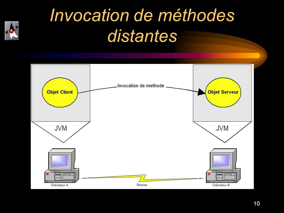 10 Invocation de méthodes distantes