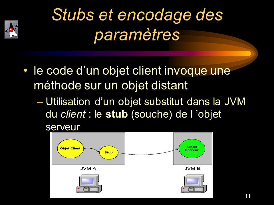 11 Stubs et encodage des paramètres le code dun objet client invoque une méthode sur un objet distant –Utilisation dun objet substitut dans la JVM du