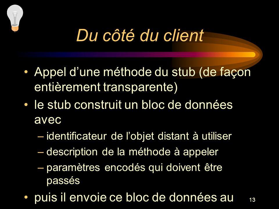 13 Du côté du client Appel dune méthode du stub (de façon entièrement transparente) le stub construit un bloc de données avec –identificateur de lobje