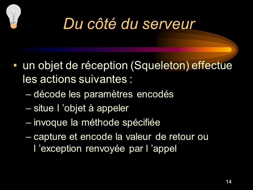 14 Du côté du serveur un objet de réception (Squeleton) effectue les actions suivantes : –décode les paramètres encodés –situe l objet à appeler –invo