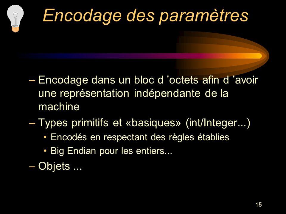15 Encodage des paramètres –Encodage dans un bloc d octets afin d avoir une représentation indépendante de la machine –Types primitifs et «basiques» (