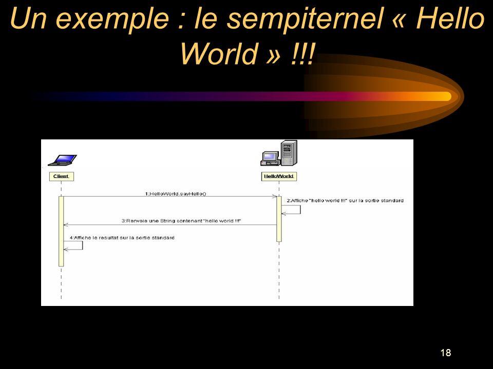 18 Un exemple : le sempiternel « Hello World » !!!