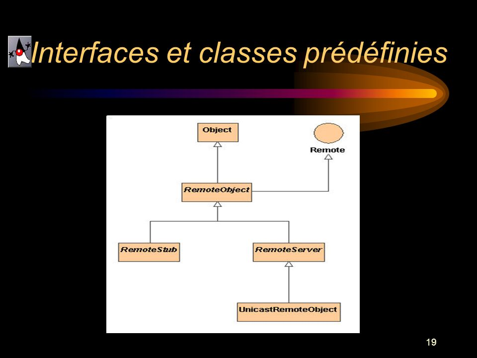 19 Interfaces et classes prédéfinies