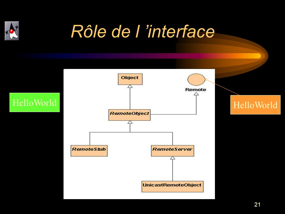 21 Rôle de l interface HelloWorld