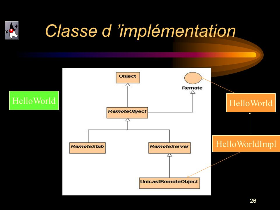 26 Classe d implémentation HelloWorld HelloWorldImpl