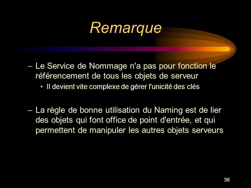 36 –Le Service de Nommage n'a pas pour fonction le référencement de tous les objets de serveur Il devient vite complexe de gérer l'unicité des clés –L
