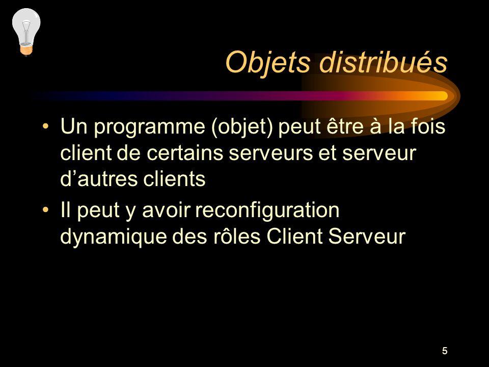 5 Objets distribués Un programme (objet) peut être à la fois client de certains serveurs et serveur dautres clients Il peut y avoir reconfiguration dy