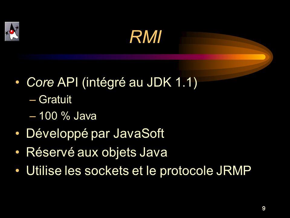 9 RMI Core API (intégré au JDK 1.1) –Gratuit –100 % Java Développé par JavaSoft Réservé aux objets Java Utilise les sockets et le protocole JRMP
