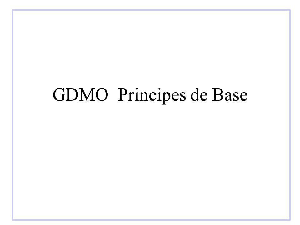 GDMO Principes de Base