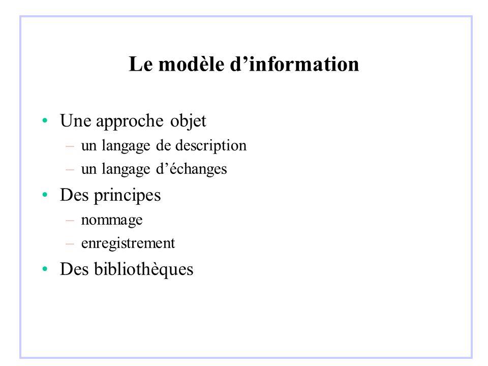 Le modèle dinformation Une approche objet –un langage de description –un langage déchanges Des principes –nommage –enregistrement Des bibliothèques