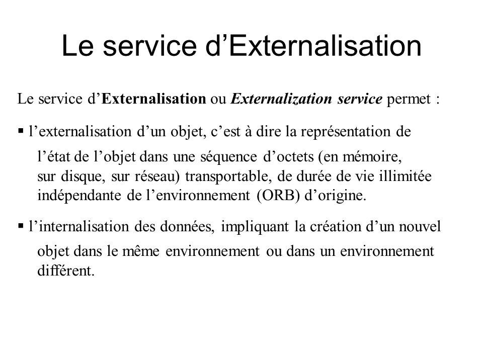 Le service dExternalisation Le service dExternalisation ou Externalization service permet : lexternalisation dun objet, cest à dire la représentation