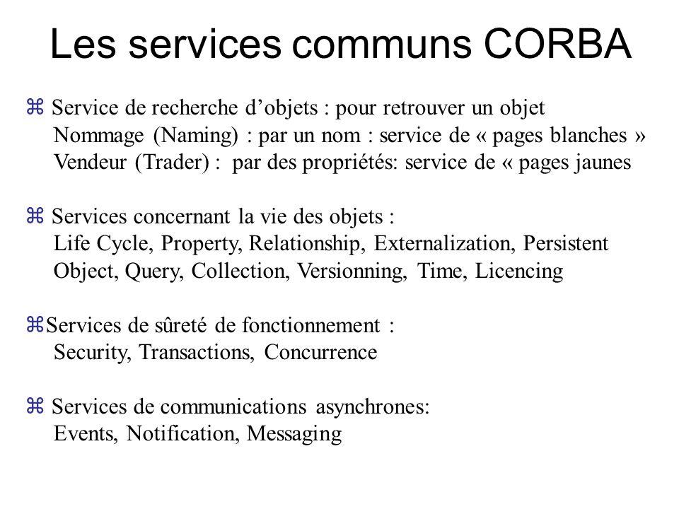 Les services communs CORBA z Service de recherche dobjets : pour retrouver un objet Nommage (Naming) : par un nom : service de « pages blanches » Vend
