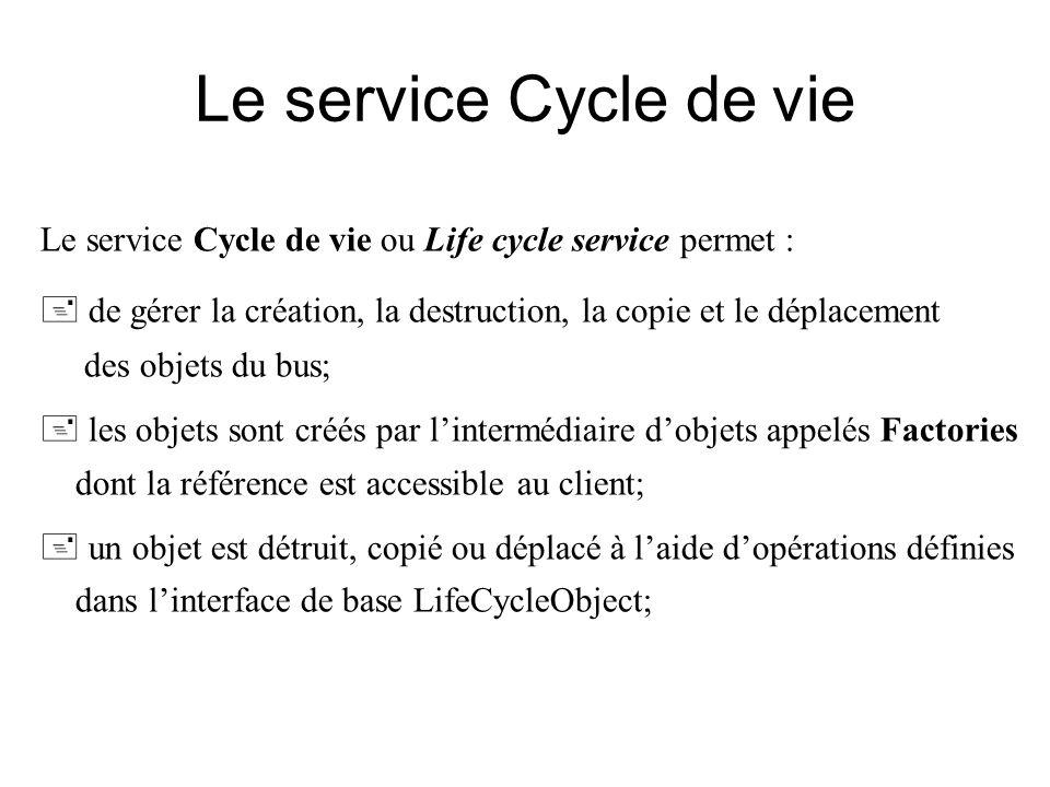 Le service Cycle de vie Le service Cycle de vie ou Life cycle service permet : + de gérer la création, la destruction, la copie et le déplacement des