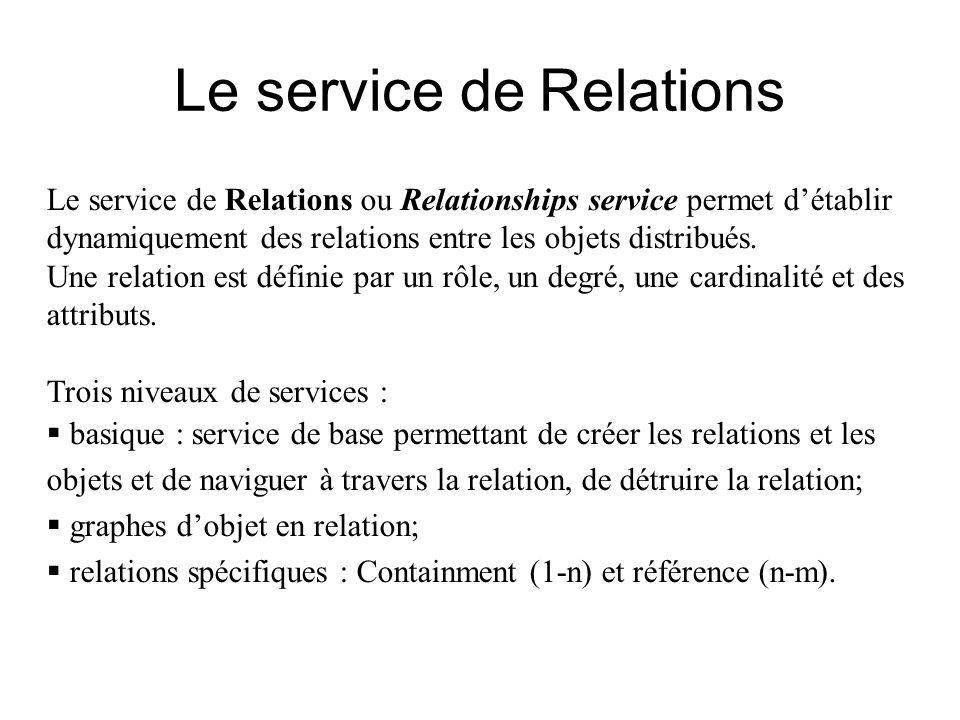 Le service de Relations Le service de Relations ou Relationships service permet détablir dynamiquement des relations entre les objets distribués. Une