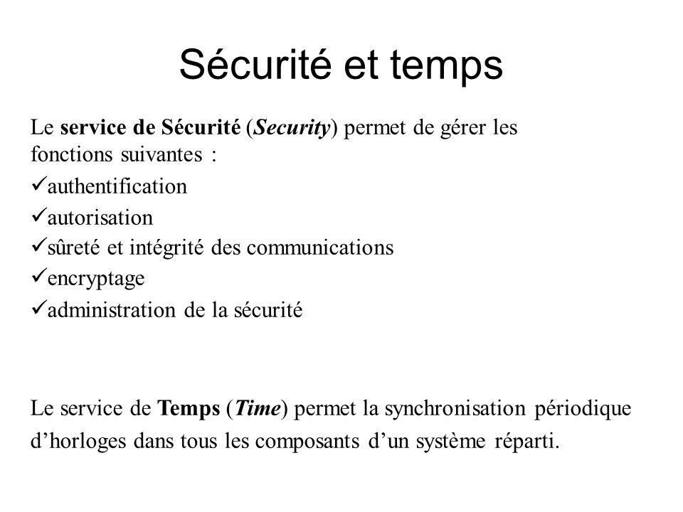 Sécurité et temps Le service de Sécurité (Security) permet de gérer les fonctions suivantes : authentification autorisation sûreté et intégrité des co