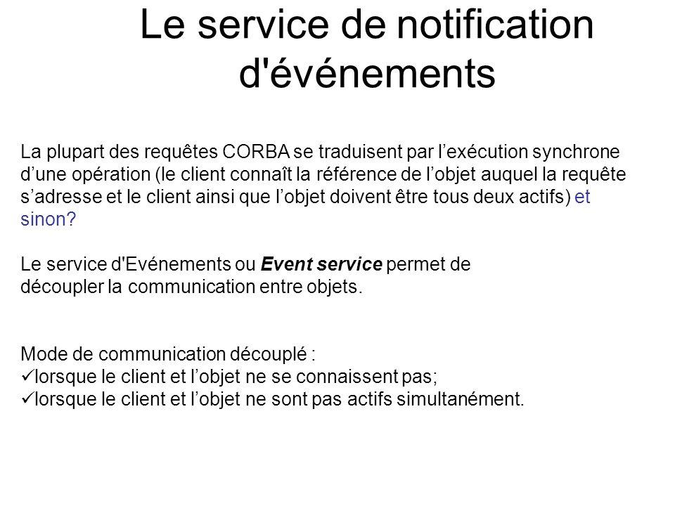 Le service de notification d'événements La plupart des requêtes CORBA se traduisent par lexécution synchrone dune opération (le client connaît la réfé
