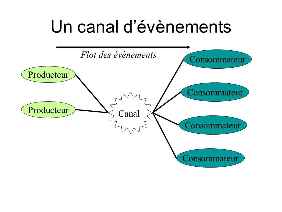 Un canal dévènements Producteur Consommateur Canal Flot des évènements
