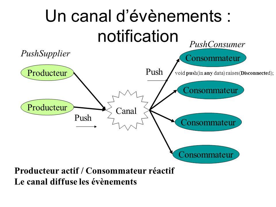 Un canal dévènements : notification Producteur Consommateur Canal Producteur actif / Consommateur réactif Le canal diffuse les évènements Push PushSup