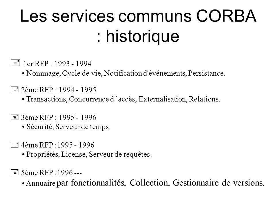 Les services communs CORBA : historique + 1er RFP : 1993 - 1994 Nommage, Cycle de vie, Notification d'événements, Persistance. + 2ème RFP : 1994 - 199