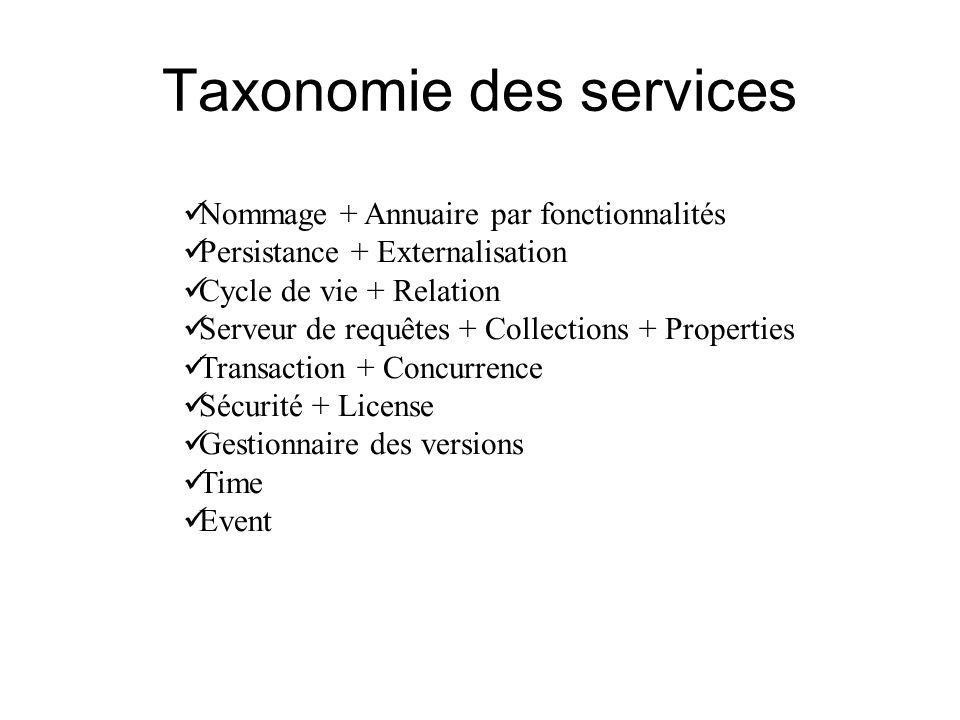 Taxonomie des services Nommage + Annuaire par fonctionnalités Persistance + Externalisation Cycle de vie + Relation Serveur de requêtes + Collections