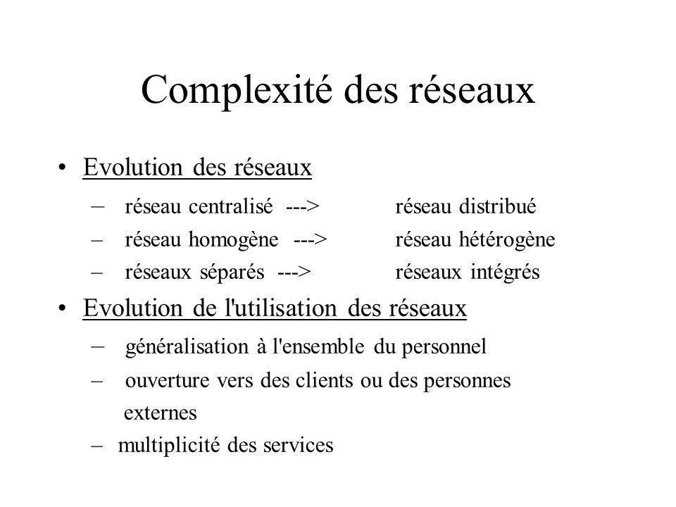 Complexité des réseaux Evolution des réseaux – réseau centralisé ---> réseau distribué –réseau homogène ---> réseau hétérogène –réseaux séparés ---> r