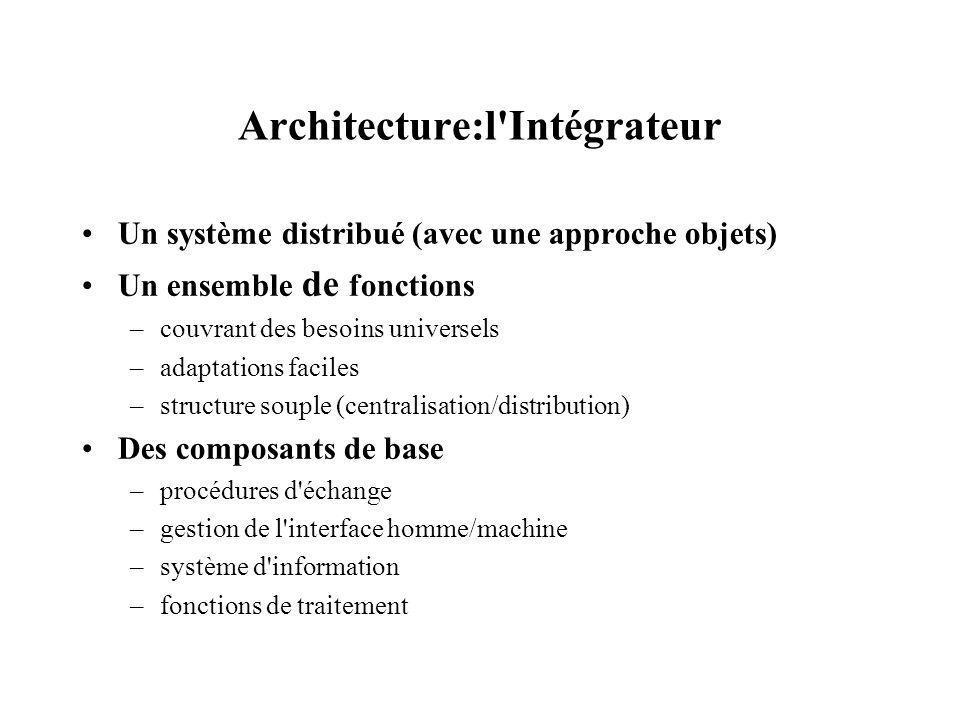 Architecture:l'Intégrateur Un système distribué (avec une approche objets) Un ensemble de fonctions –couvrant des besoins universels –adaptations faci