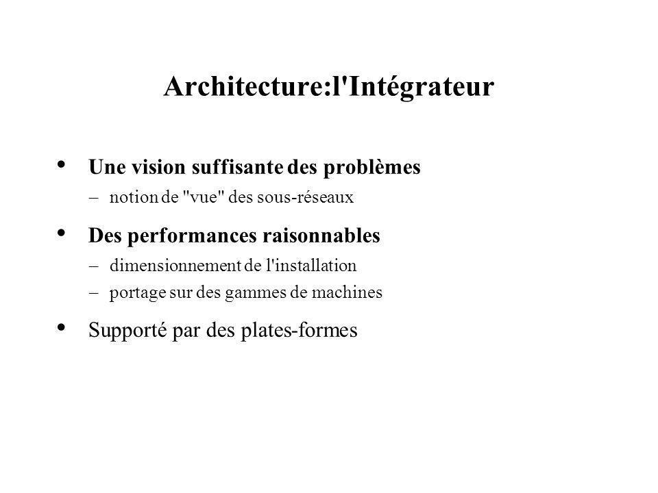 Architecture:l'Intégrateur Une vision suffisante des problèmes –notion de