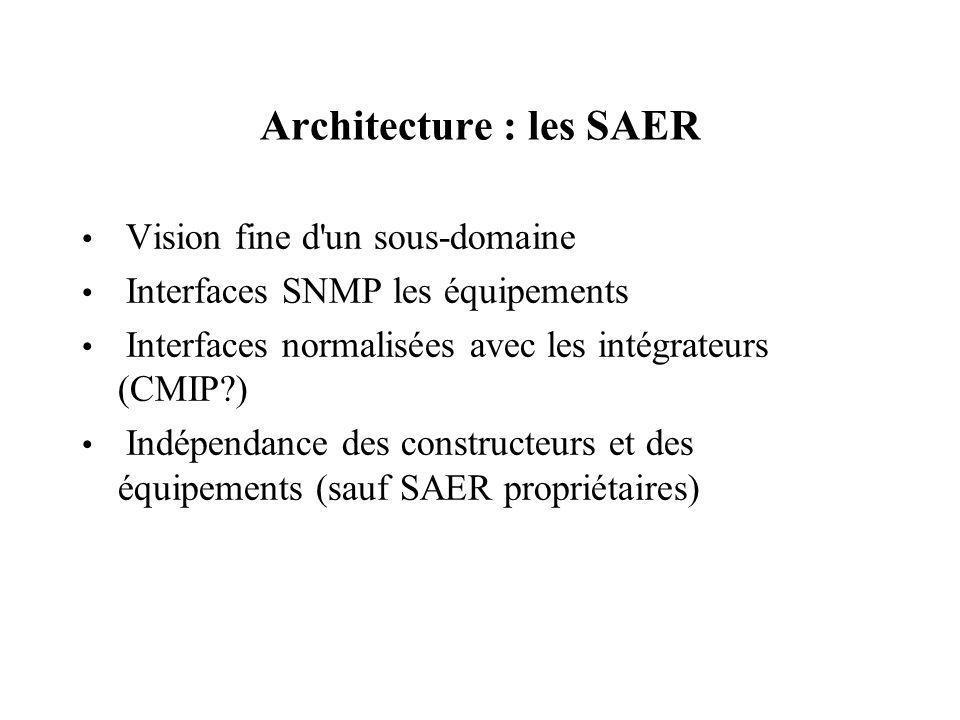 Architecture : les SAER Vision fine d'un sous-domaine Interfaces SNMP les équipements Interfaces normalisées avec les intégrateurs (CMIP?) Indépendanc