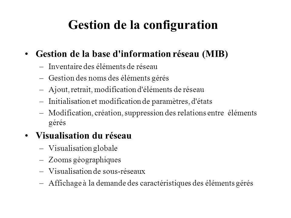Gestion de la configuration Gestion de la base d'information réseau (MIB) –Inventaire des éléments de réseau –Gestion des noms des éléments gérés –Ajo