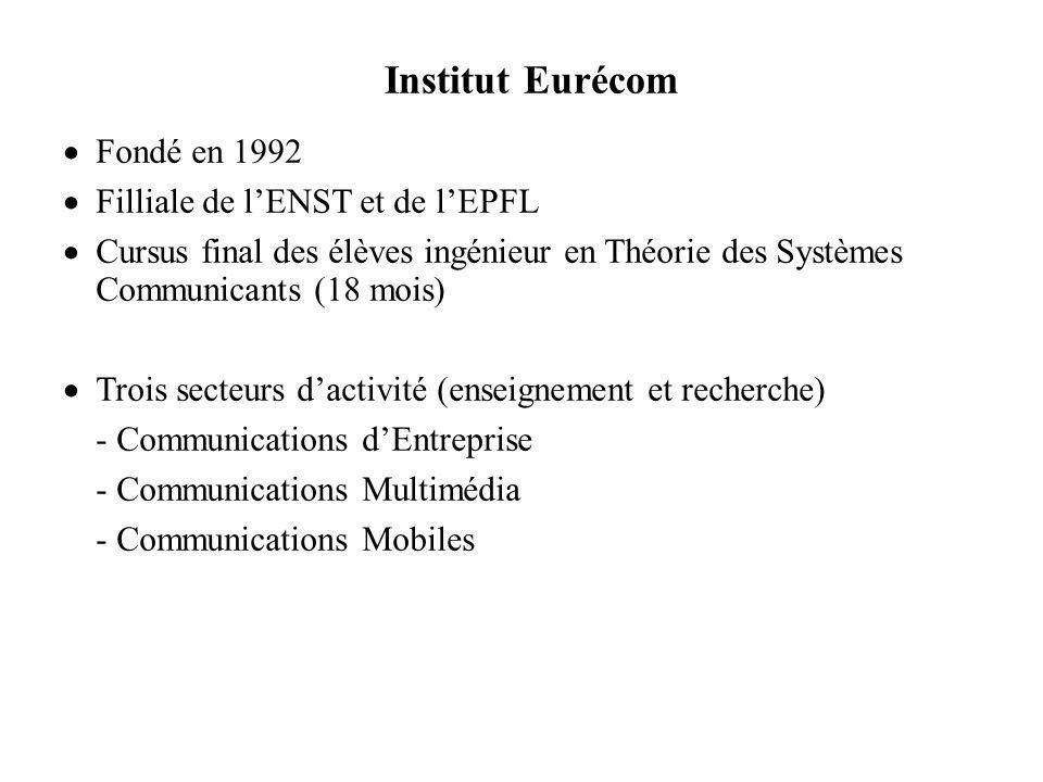 Institut Eurécom Fondé en 1992 Filliale de lENST et de lEPFL Cursus final des élèves ingénieur en Théorie des Systèmes Communicants (18 mois) Trois se