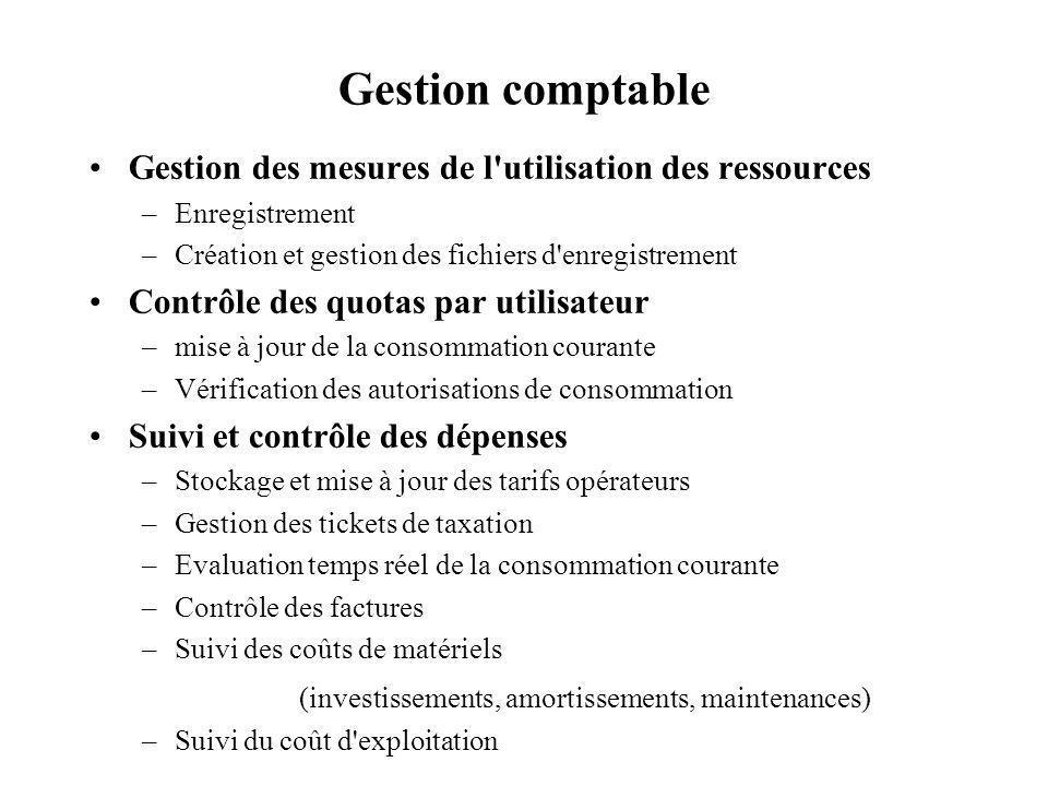 Gestion comptable Gestion des mesures de l'utilisation des ressources –Enregistrement –Création et gestion des fichiers d'enregistrement Contrôle des