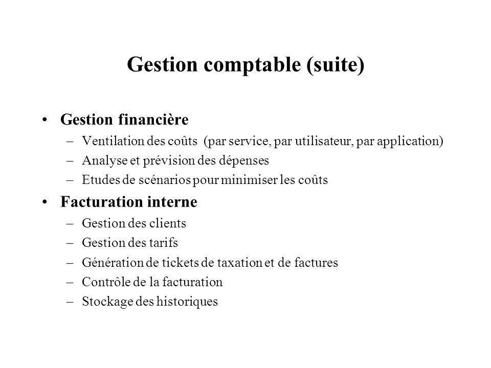 Gestion comptable (suite) Gestion financière –Ventilation des coûts (par service, par utilisateur, par application) –Analyse et prévision des dépenses