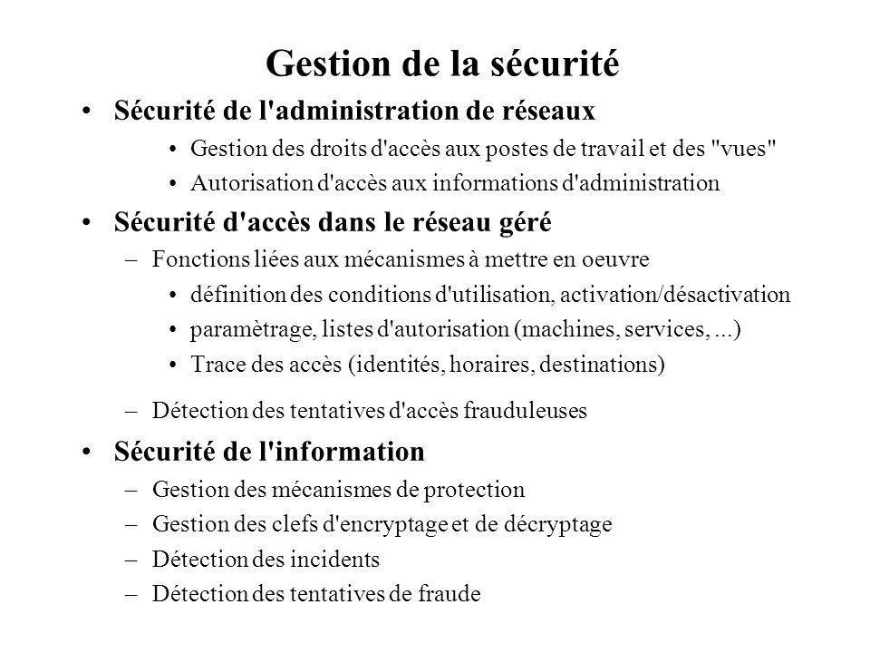 Gestion de la sécurité Sécurité de l'administration de réseaux Gestion des droits d'accès aux postes de travail et des