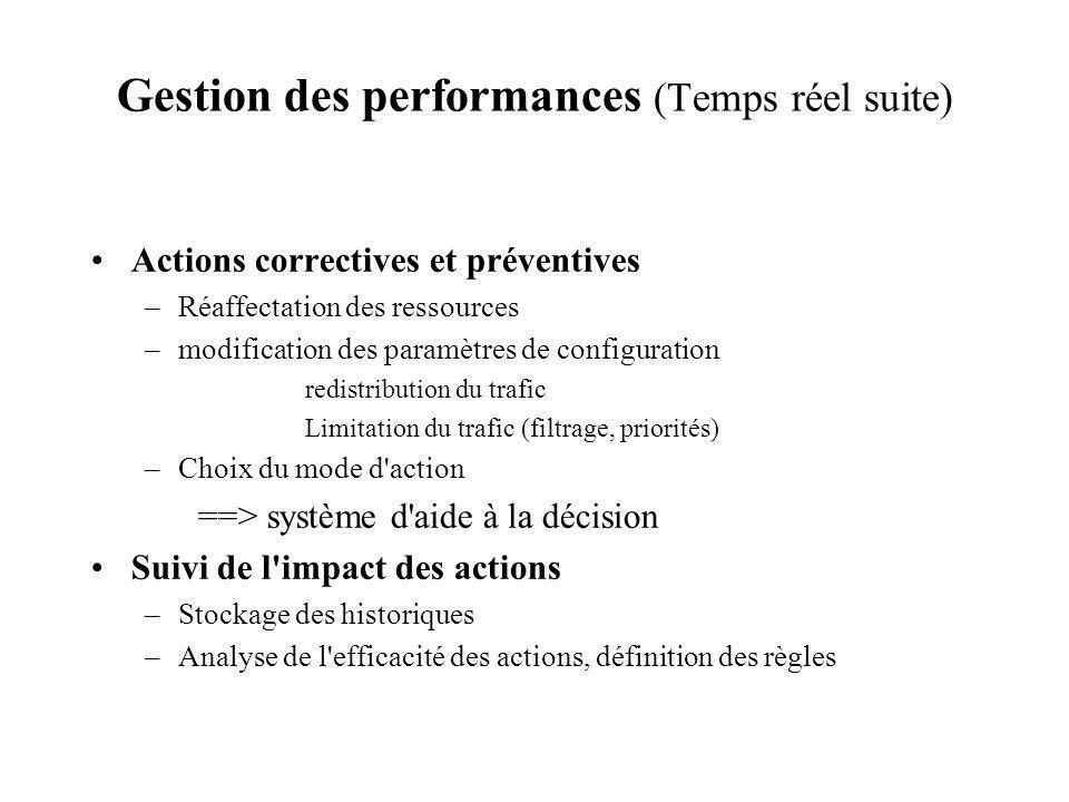 Gestion des performances (Temps réel suite) Actions correctives et préventives –Réaffectation des ressources –modification des paramètres de configura