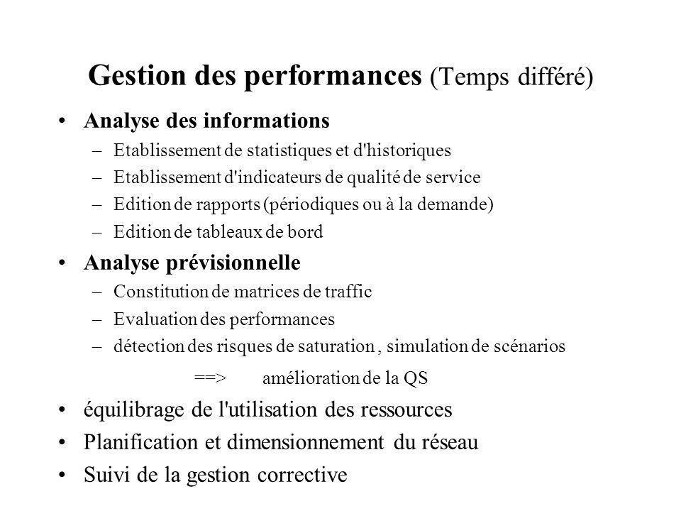 Gestion des performances (Temps différé) Analyse des informations –Etablissement de statistiques et d'historiques –Etablissement d'indicateurs de qual