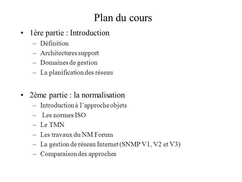 Plan du cours 3ème partie : Les plates-formes et produits –Généralités sur les plates-formes –OSF/DME –Les plates-formes majeures du marché (HP OpenView, BULL ISM, NetView, SunNet Manager) 4ème partie : La gestion de réseaux homogènes –Gestion des RLE –Gestion des sondes –Gestion des réseaux X25 –Gestion du câblage –Gestion des PABX –Gestion de parcs