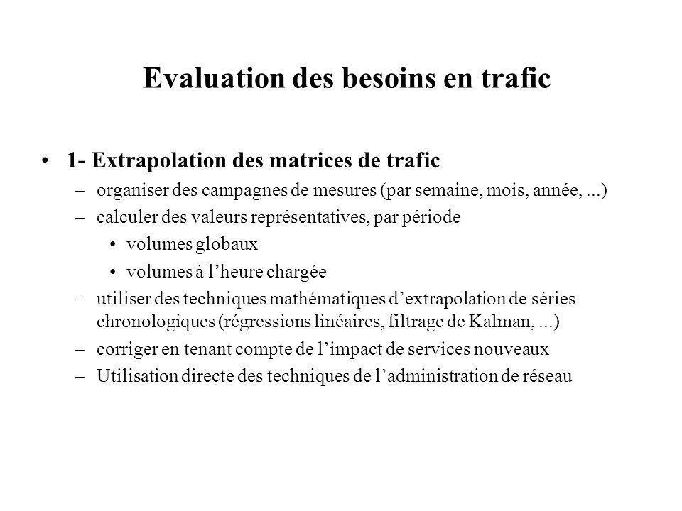 Evaluation des besoins en trafic 1- Extrapolation des matrices de trafic –organiser des campagnes de mesures (par semaine, mois, année,...) –calculer